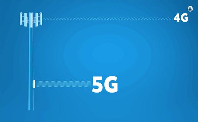 5G in 2020 new
